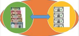 """ارزش پول """"افغانی"""" در ورطه کاستی های ساختاری"""